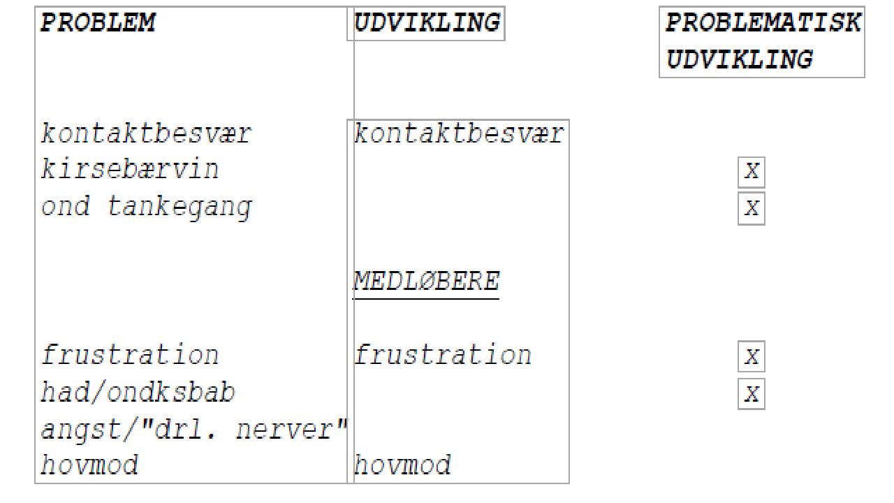 1993 – Stolpegaarden – Samtale